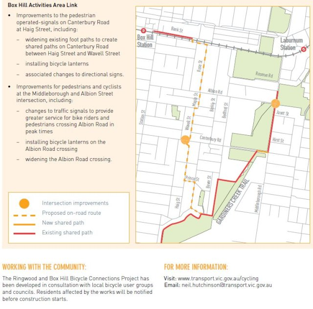 VicRoads Bicycle Connections Project